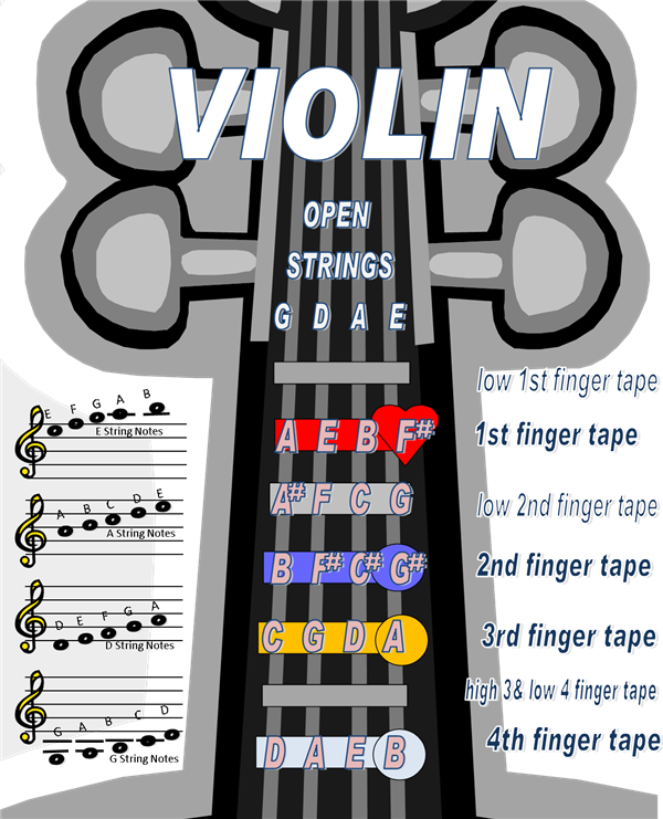 Flesch Heather Violin Finger Chart – Violin Fingering Chart